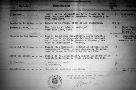 relacion-enterramientos-colectivos-de-prov-avila-para-vdlc-1